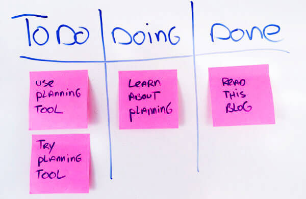 A photo of a planning done with sticky notes