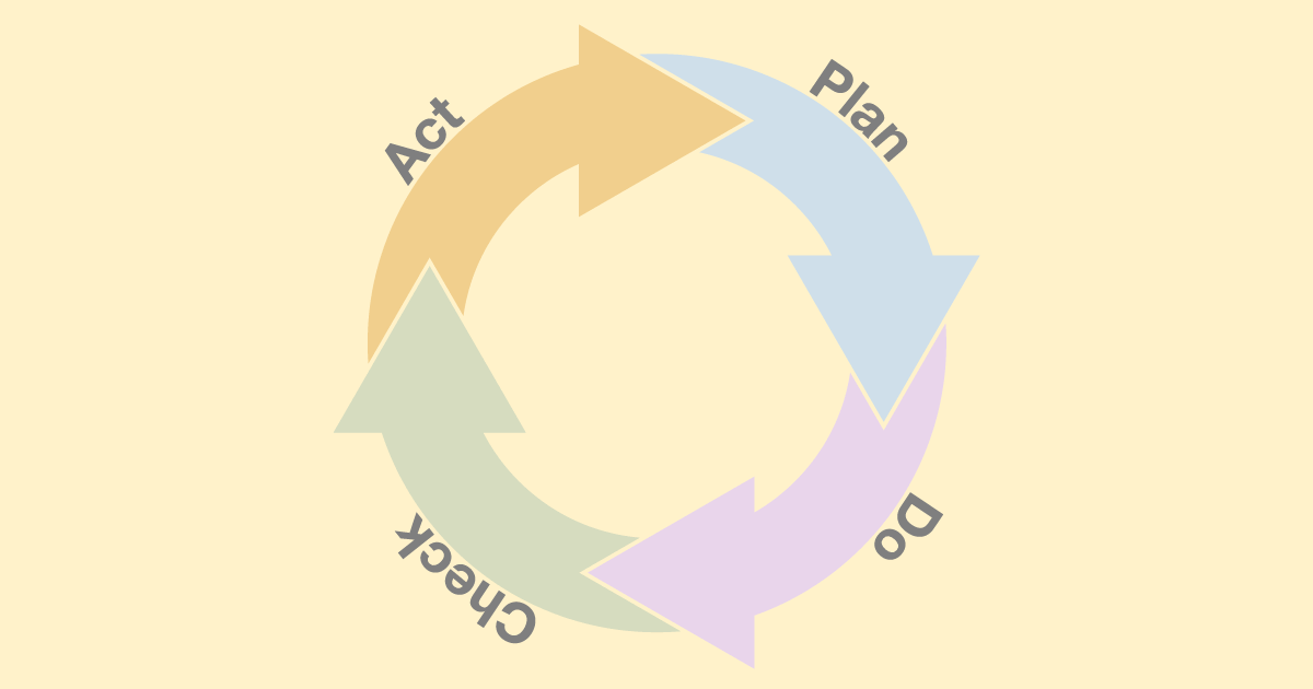 An illustration of arrows displaying the various stages in planning projects; plan, do, check and act