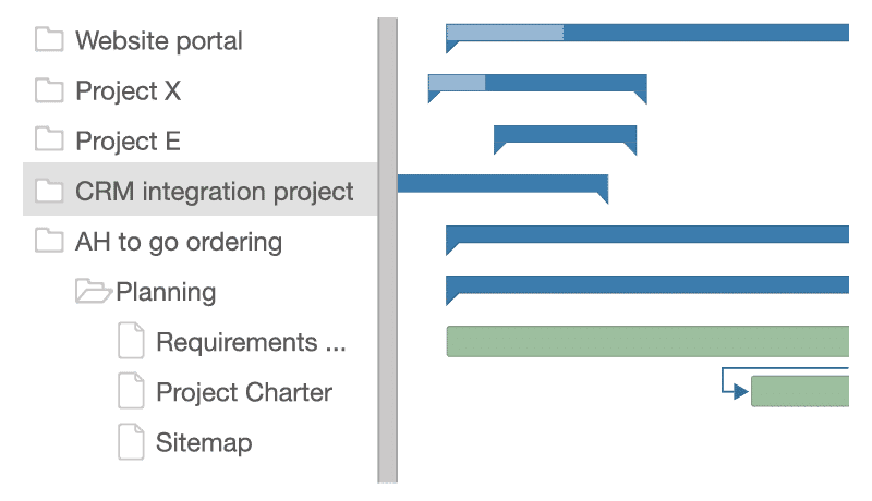 An illustration of a Gantt Chart showing multiple projects in one view