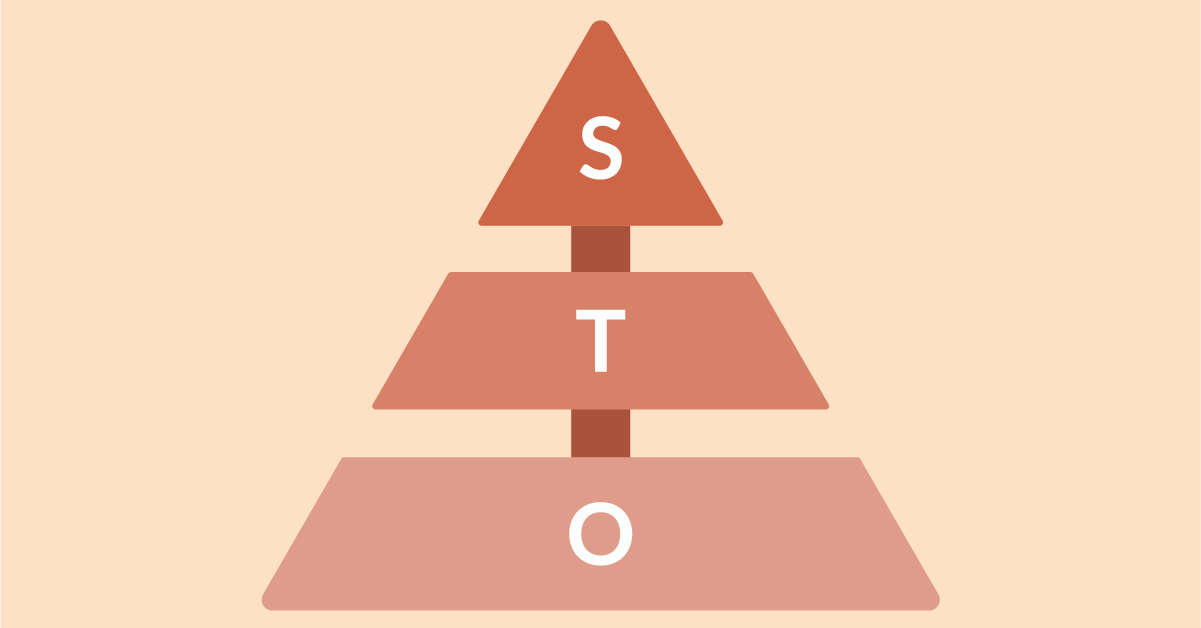 An illustration of a piramide shaped object with three levels of work; operational, tactical and strategic