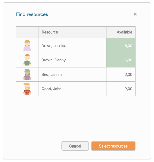 An illustration of a screen that clearly shows the available employees.