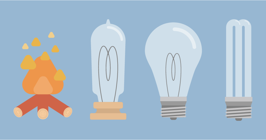 An illustration of different stage in objects that give light, a fire, an old school light bulb, a regular light bulb and an energy efficient light bulb