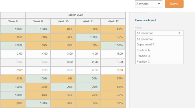 Week planner views